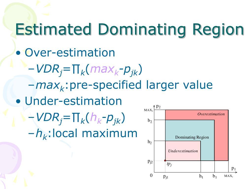Estimated Dominating Region