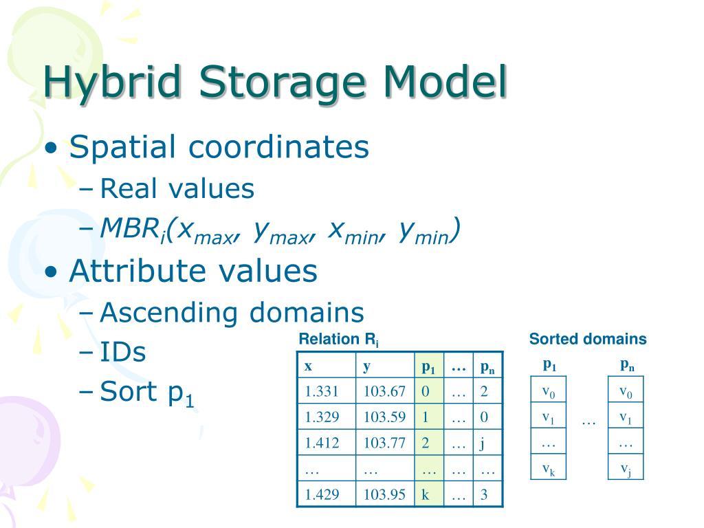 Hybrid Storage Model