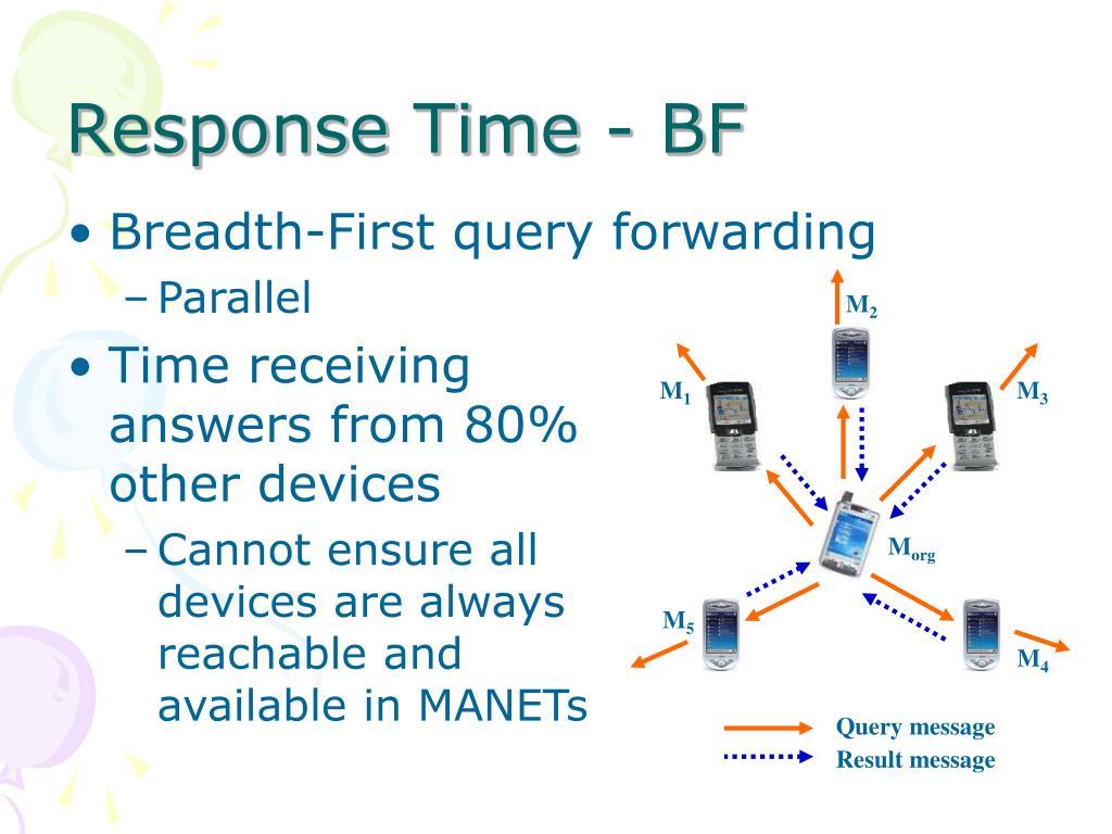 Response Time - BF