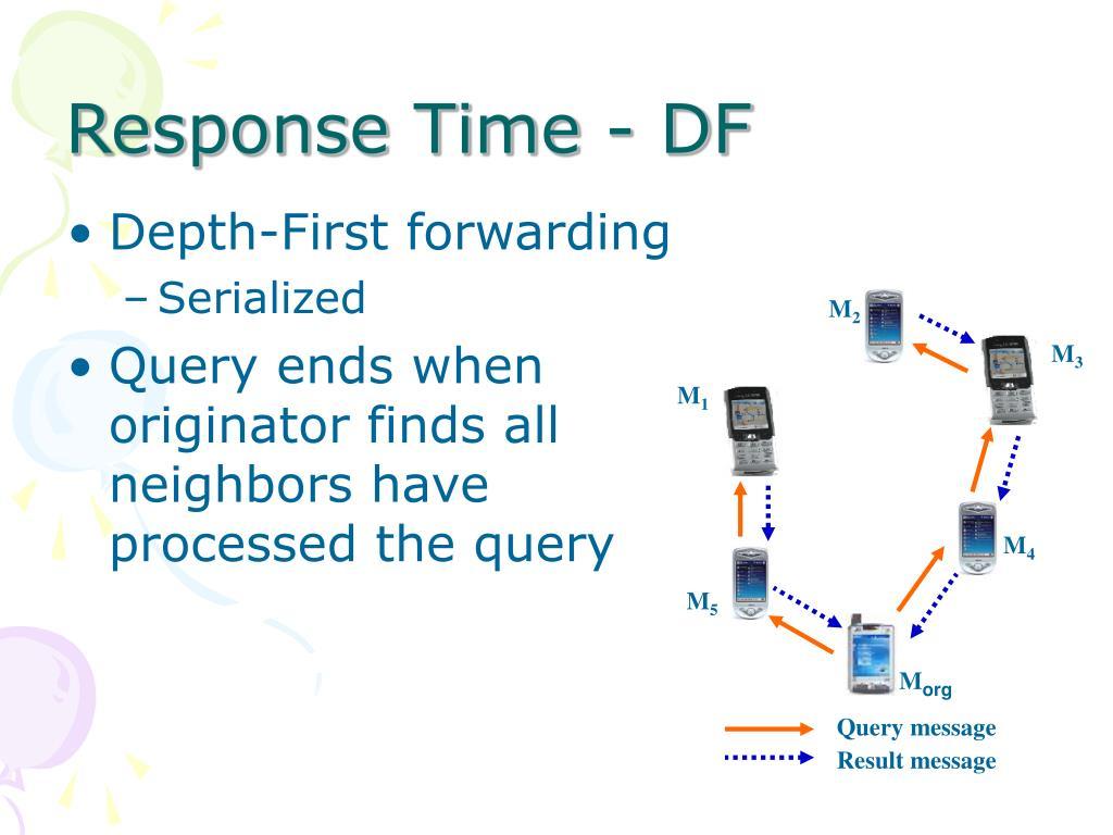 Response Time - DF