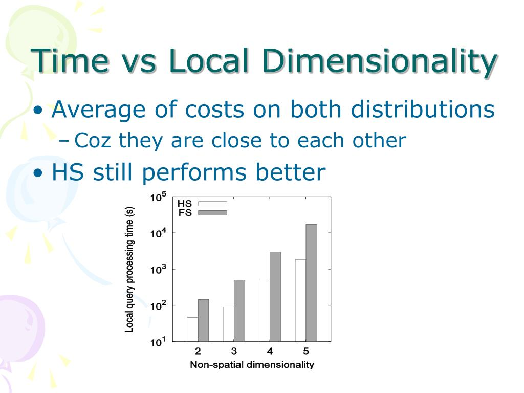 Time vs Local Dimensionality
