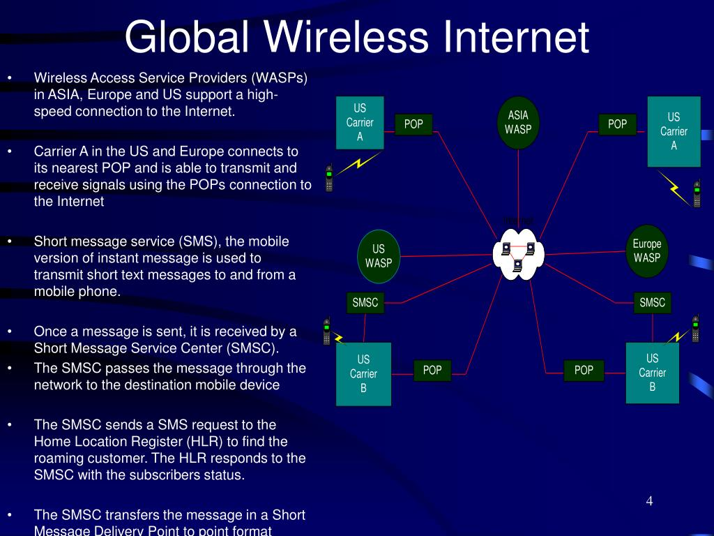 Global Wireless Internet