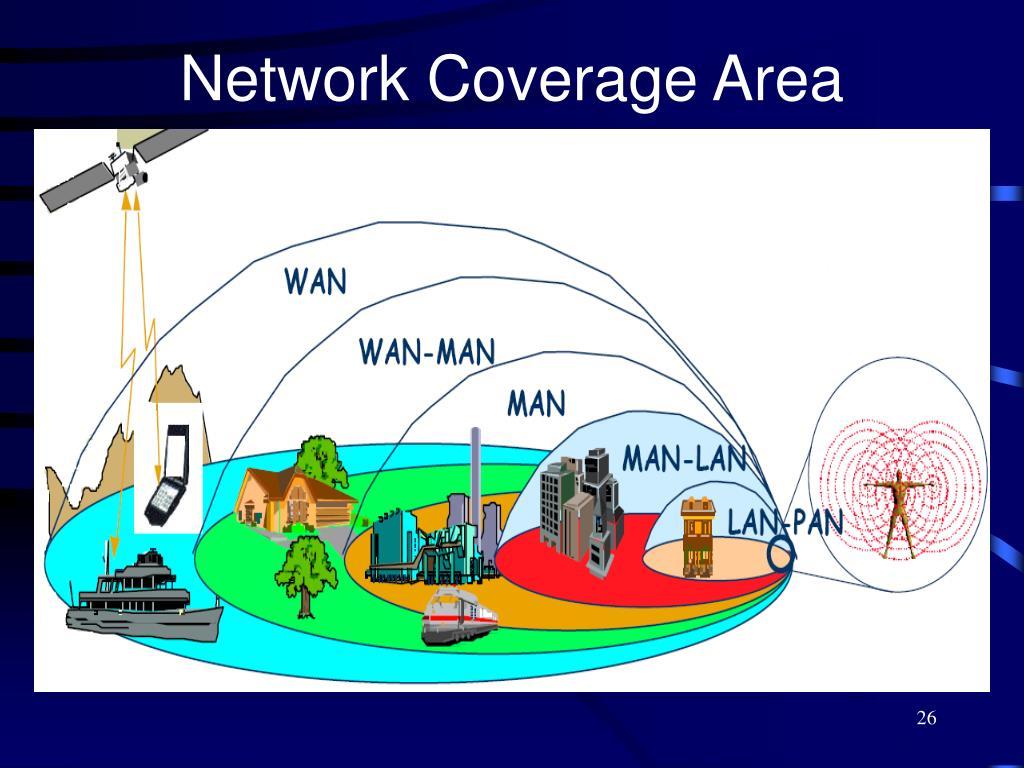 Network Coverage Area