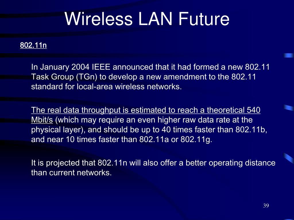 Wireless LAN Future