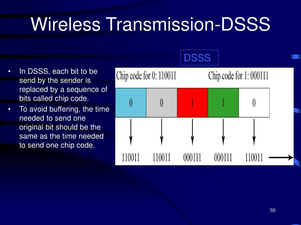 Wireless Transmission-DSSS