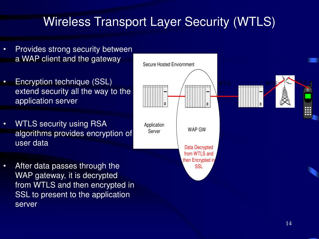 Wireless Transport Layer Security (WTLS)