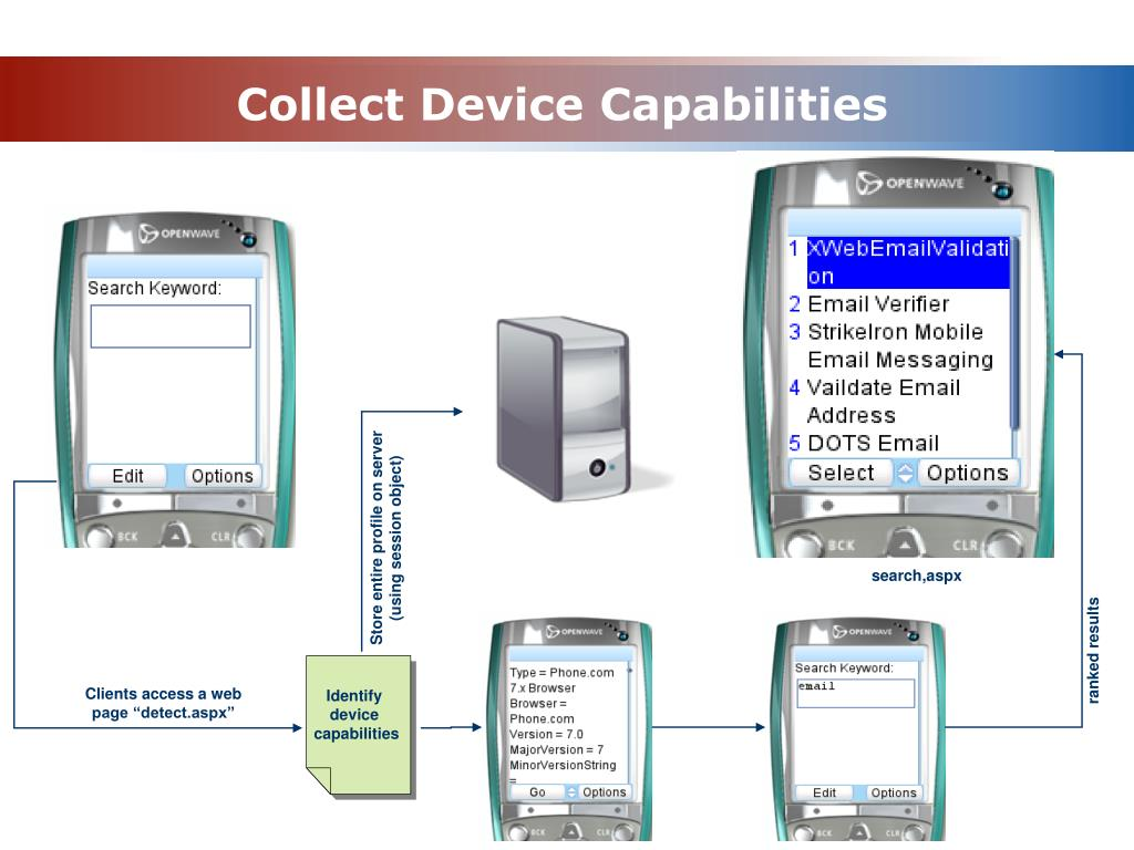 Collect Device Capabilities