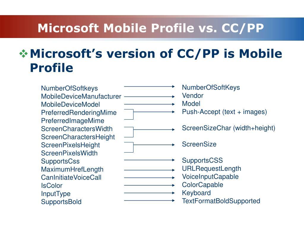 Microsoft Mobile Profile vs. CC/PP