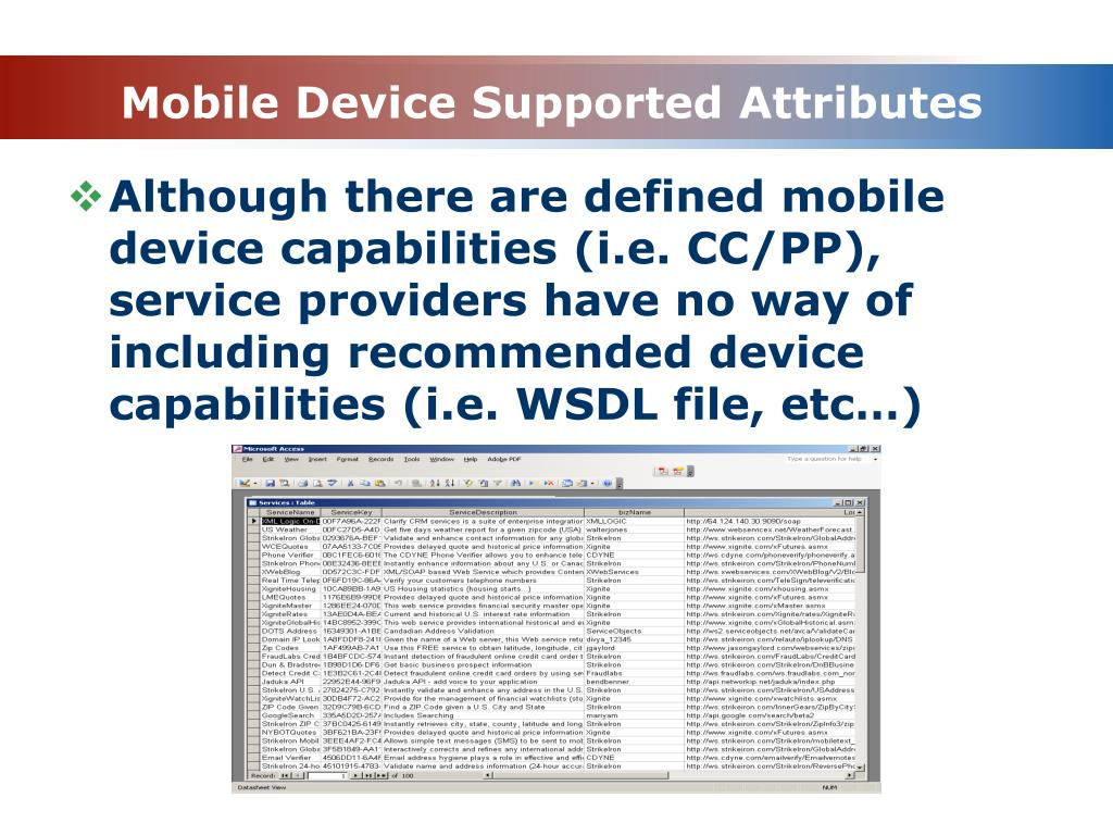 Mobile Device Supported Attributes