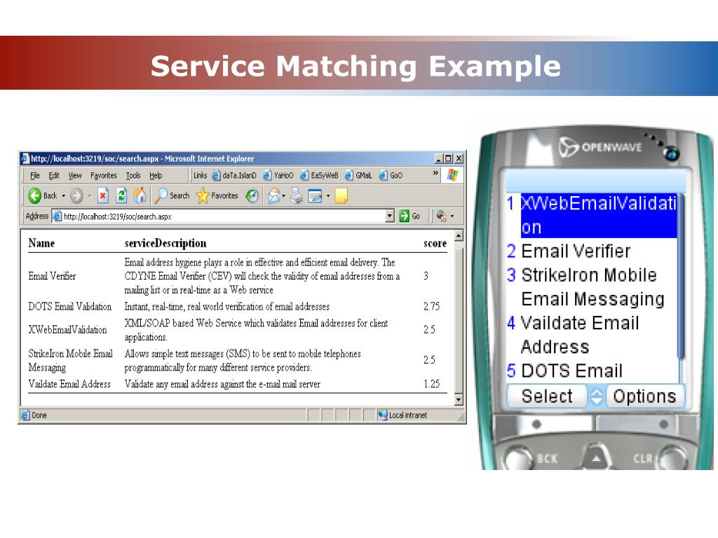 Service Matching Example