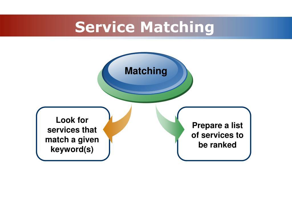 Service Matching