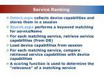 service ranking