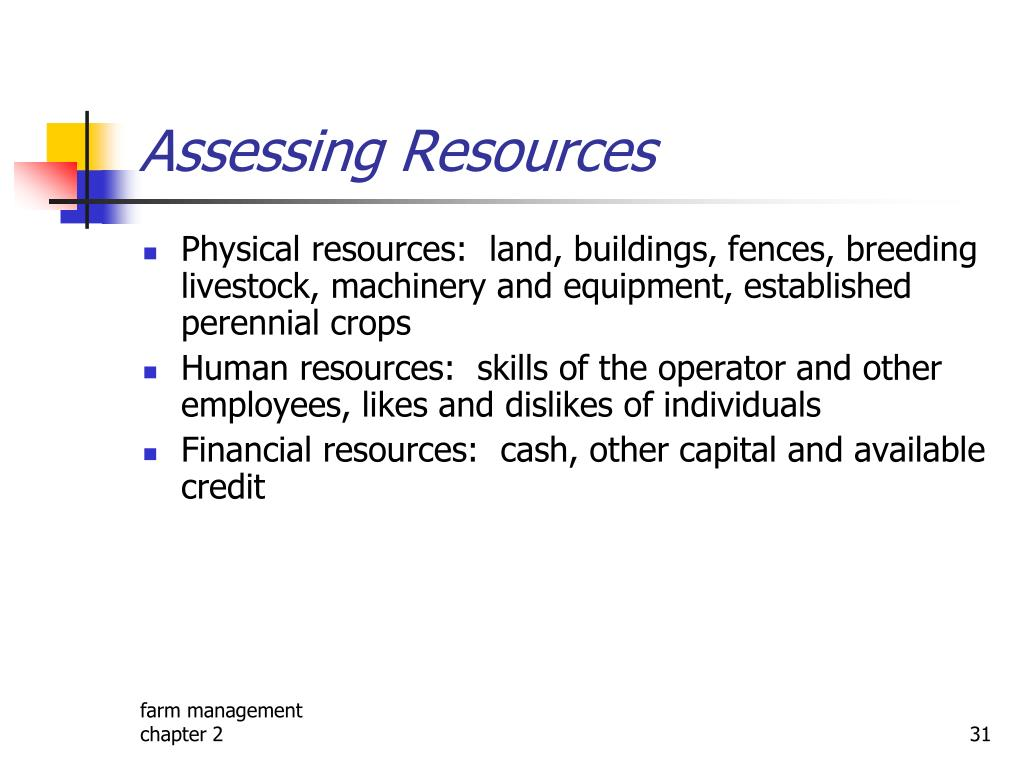 Assessing Resources