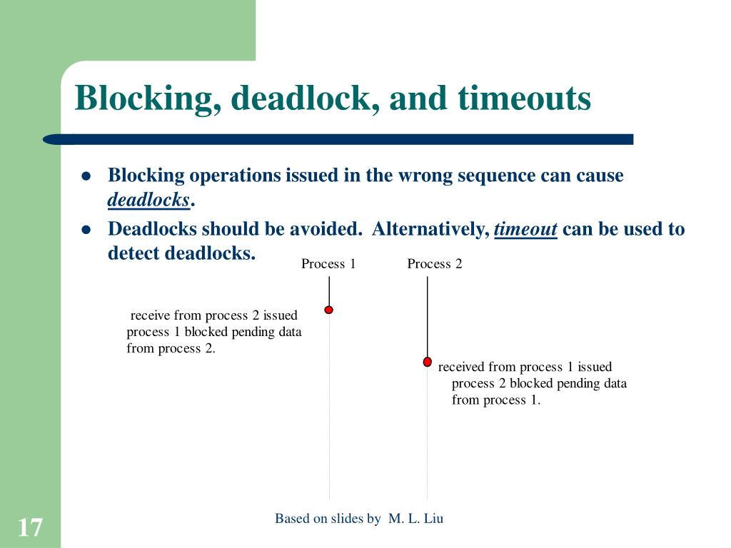 Blocking, deadlock, and timeouts