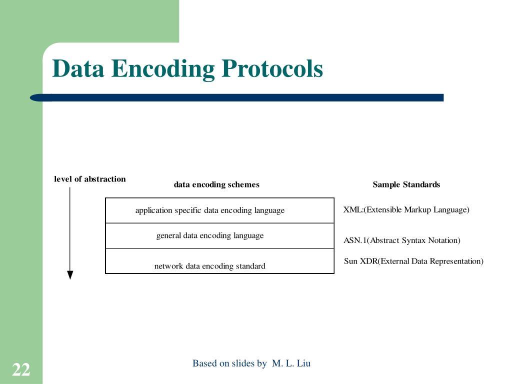 Data Encoding Protocols