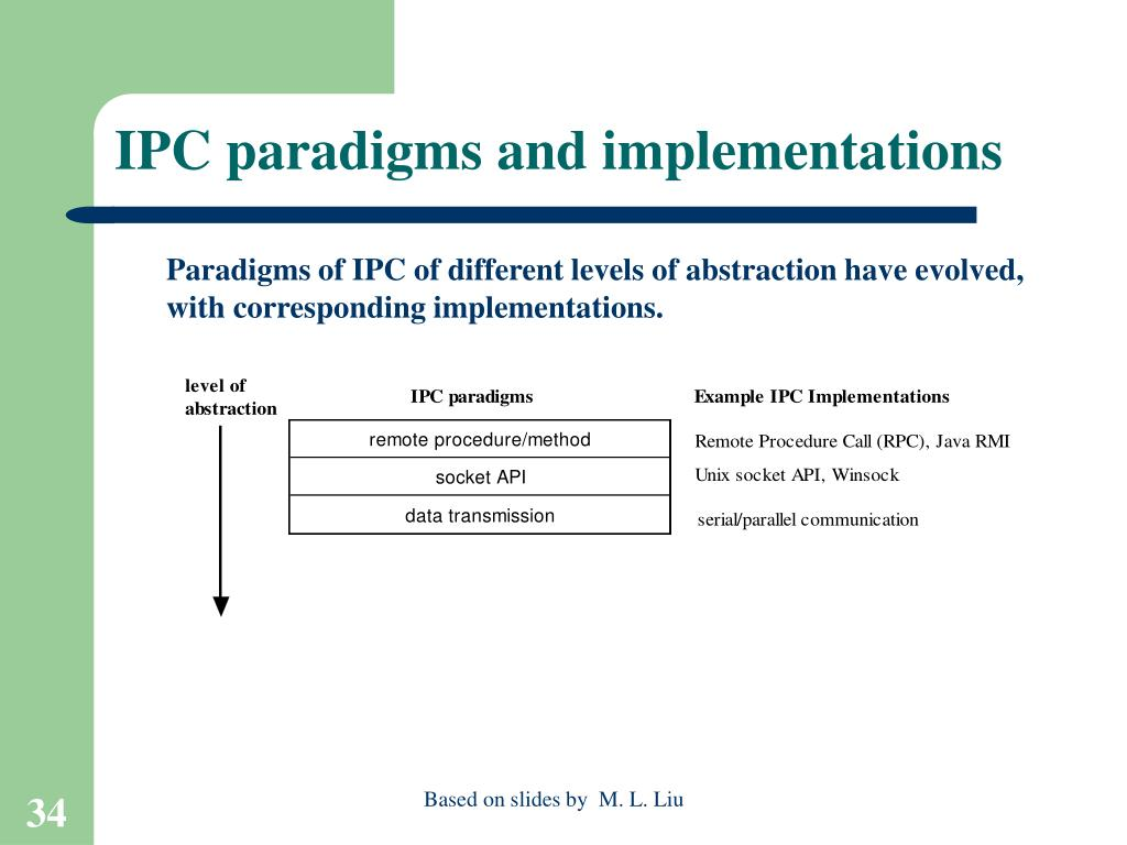 IPC paradigms and implementations