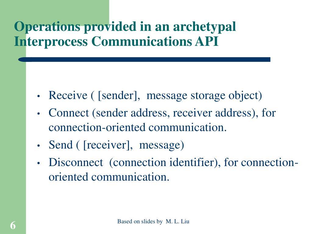 Receive ( [sender],  message storage object)
