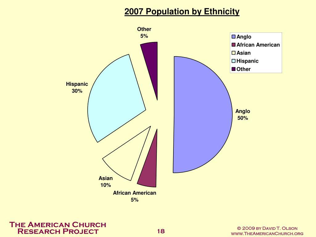 © 2009 by David T. Olson     www.TheAmericanChurch.org