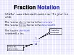 f raction notation