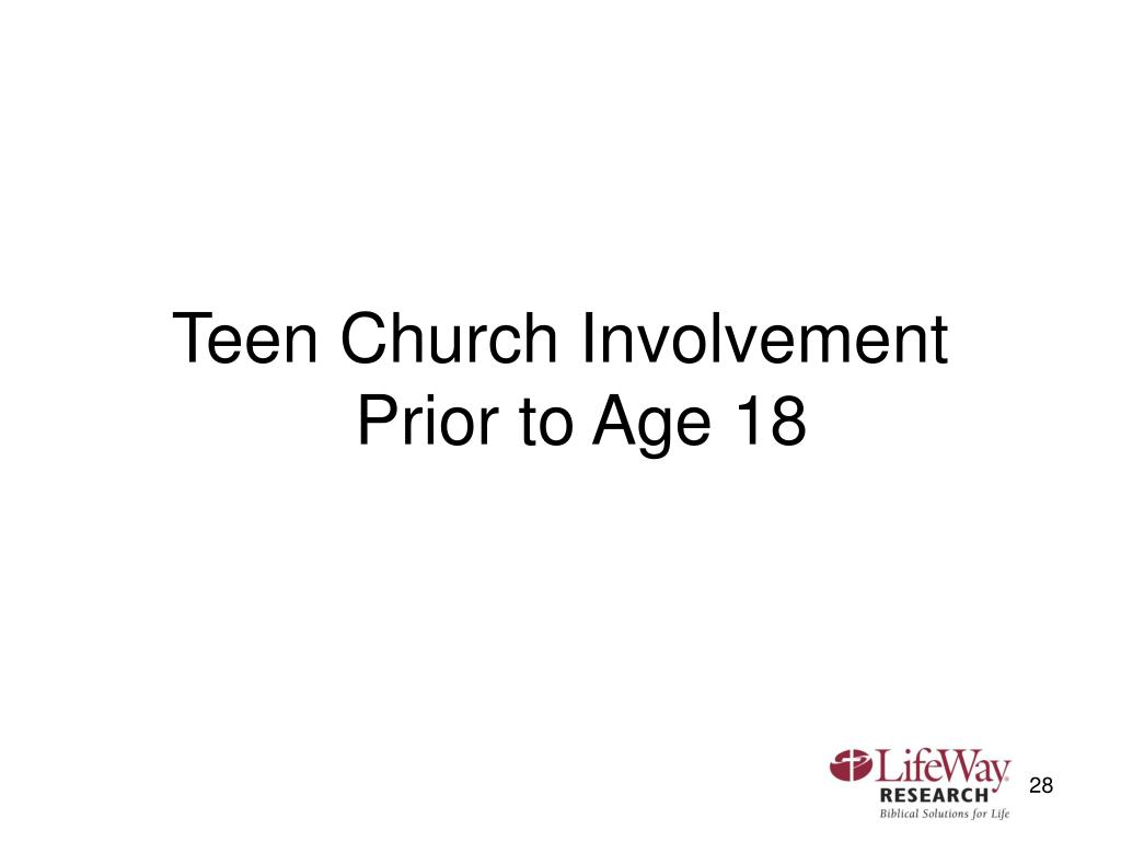 Teen Church Involvement