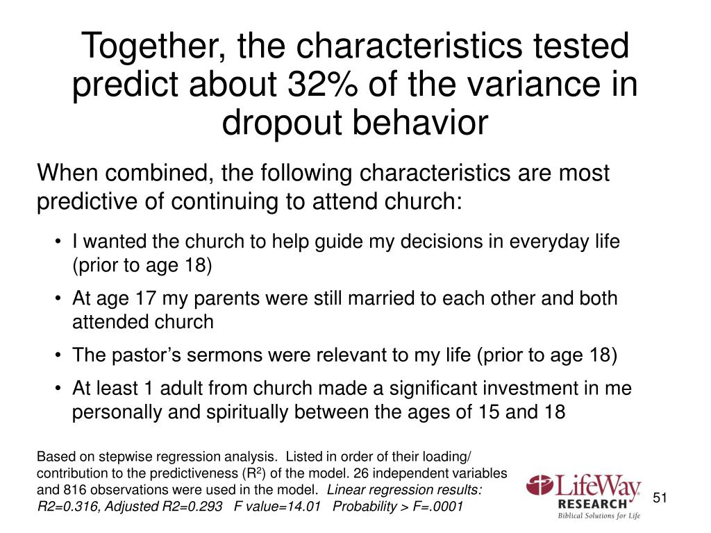 Together, the characteristics tested predict about 32% of the variance in dropout behavior