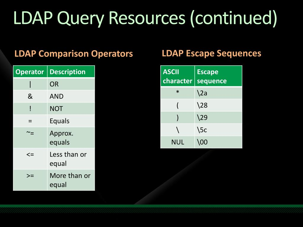 LDAP Query Resources (continued)