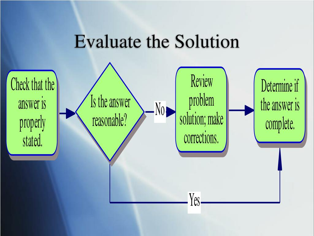 Evaluate the Solution