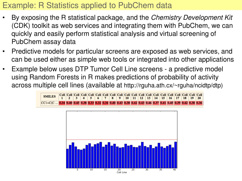 Example: R Statistics applied to PubChem data