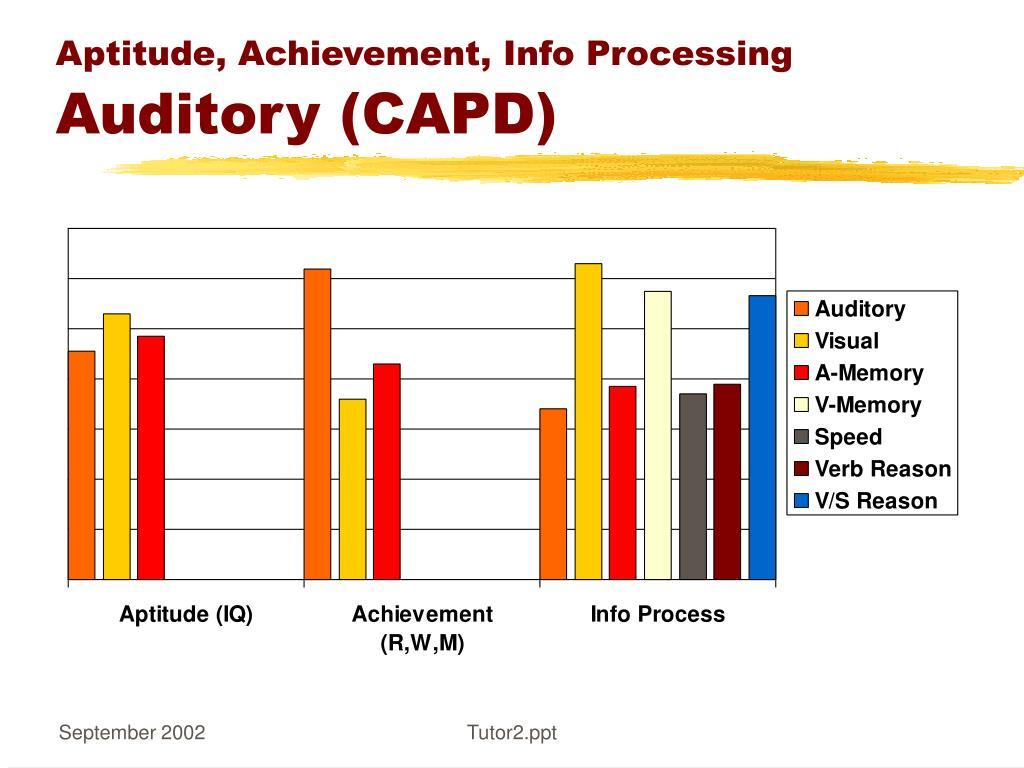 Aptitude, Achievement, Info Processing