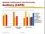 aptitude achievement info processing auditory capd