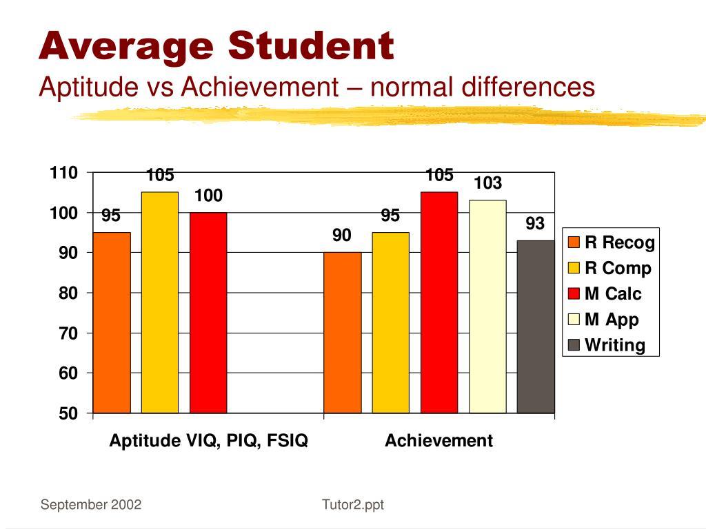 Average Student