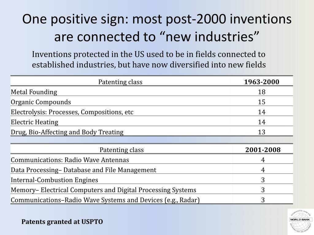"One positive sign: most post-2000 inventions are connected to ""new industries"""