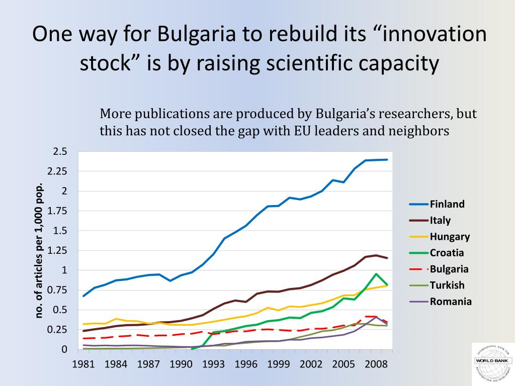 "One way for Bulgaria to rebuild its ""innovation stock"" is by raising scientific capacity"