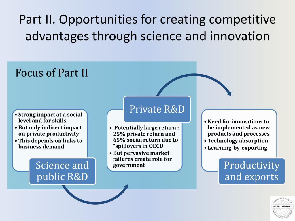Part II. Opportunities for creating competitive advantages through science and innovation