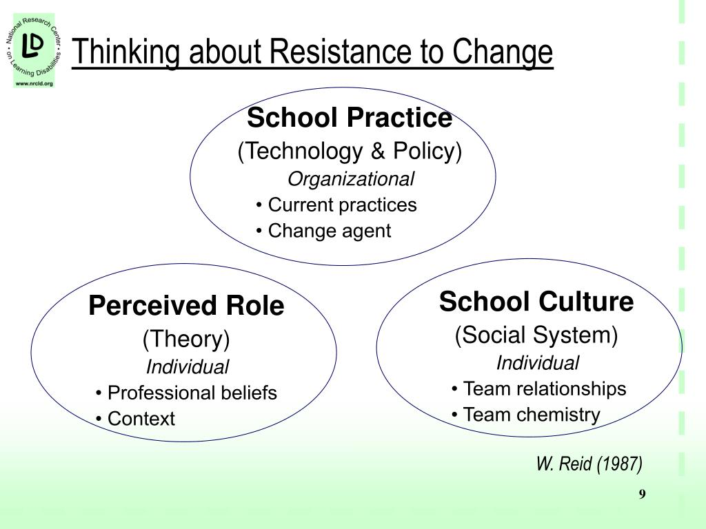 Thinking about Resistance to Change