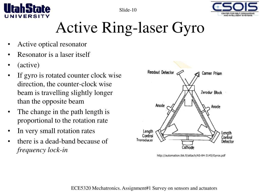 Active Ring-laser Gyro