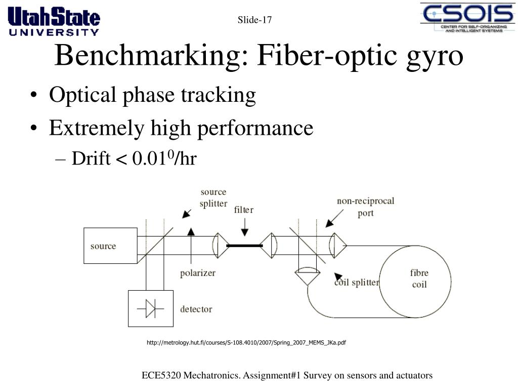 Benchmarking: Fiber-optic gyro