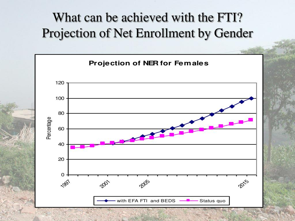 What can be achieved with the FTI?