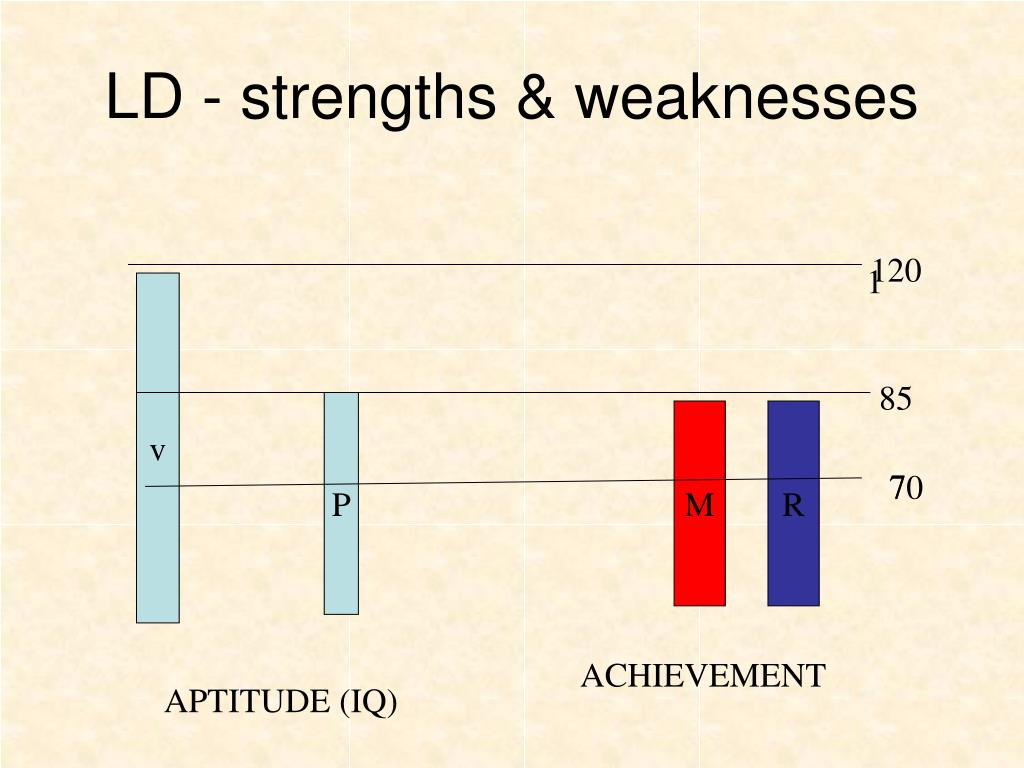 LD - strengths & weaknesses