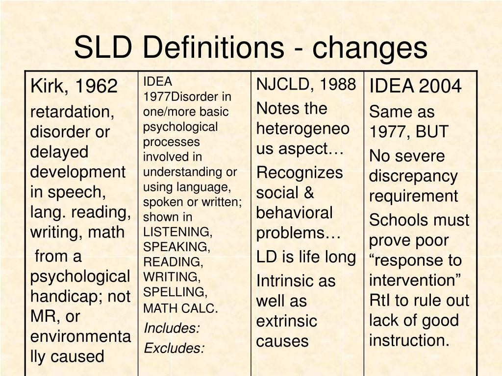 SLD Definitions - changes