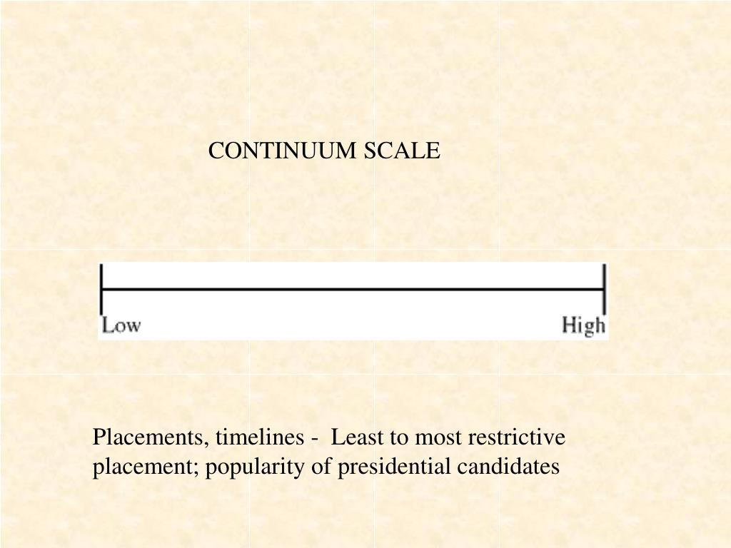CONTINUUM SCALE