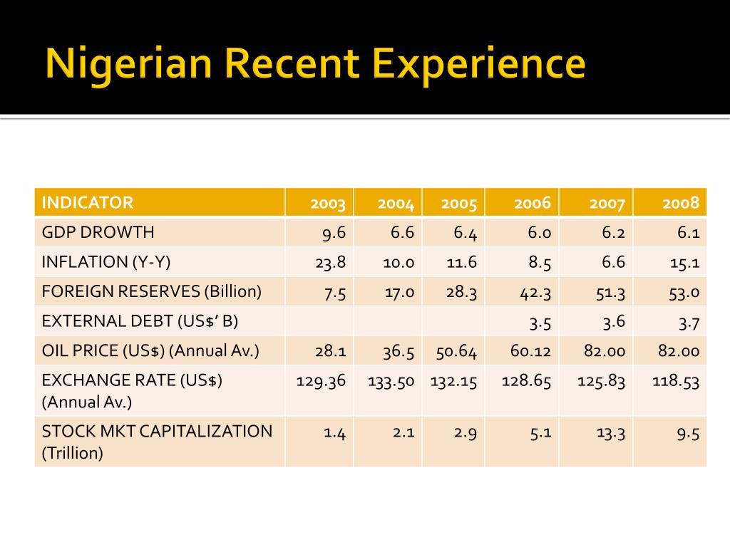 Nigerian Recent Experience