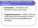 eligibility schoolwide vs targeted assistance