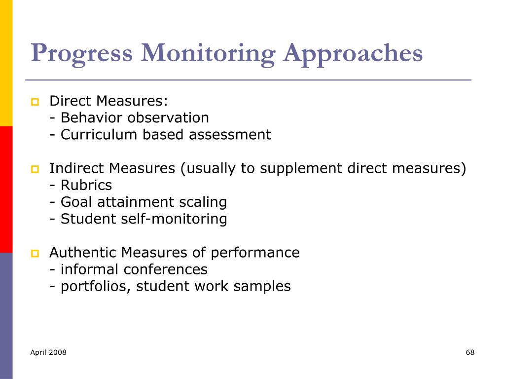 Progress Monitoring Approaches