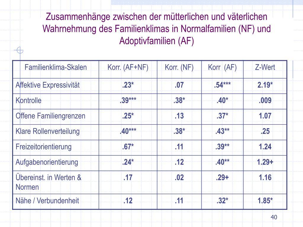 Zusammenhänge zwischen der mütterlichen und väterlichen Wahrnehmung des Familienklimas in Normalfamilien (NF) und Adoptivfamilien (AF)