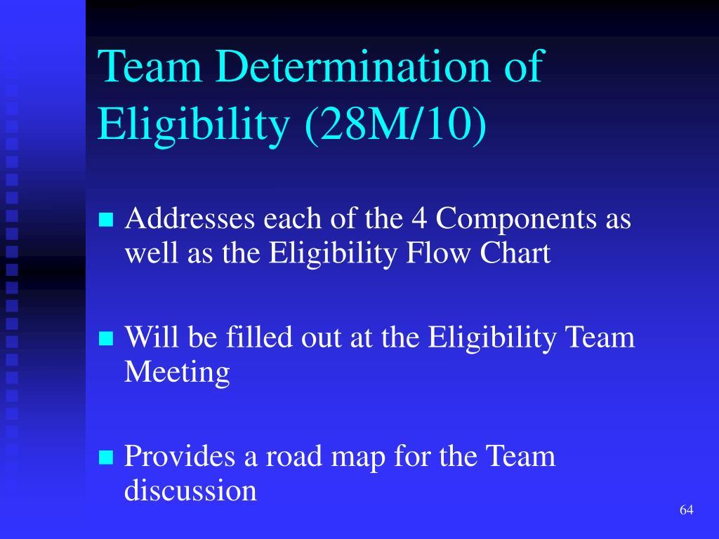 Team Determination of Eligibility (28M/10)
