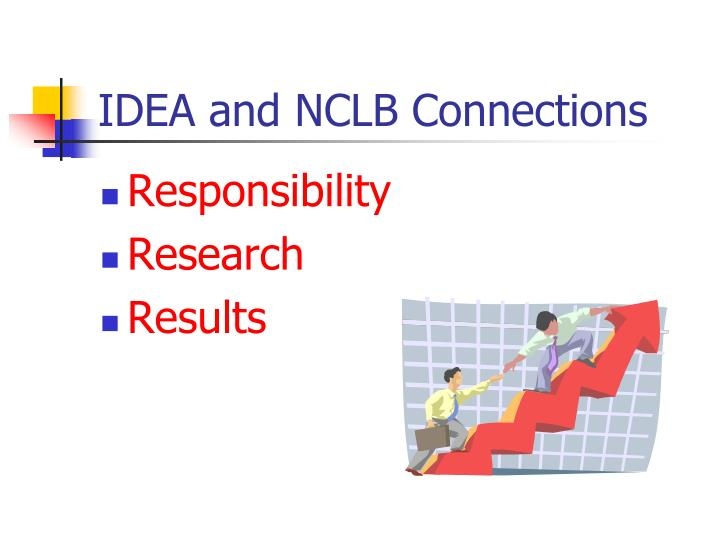 Idea and nclb connections l.jpg