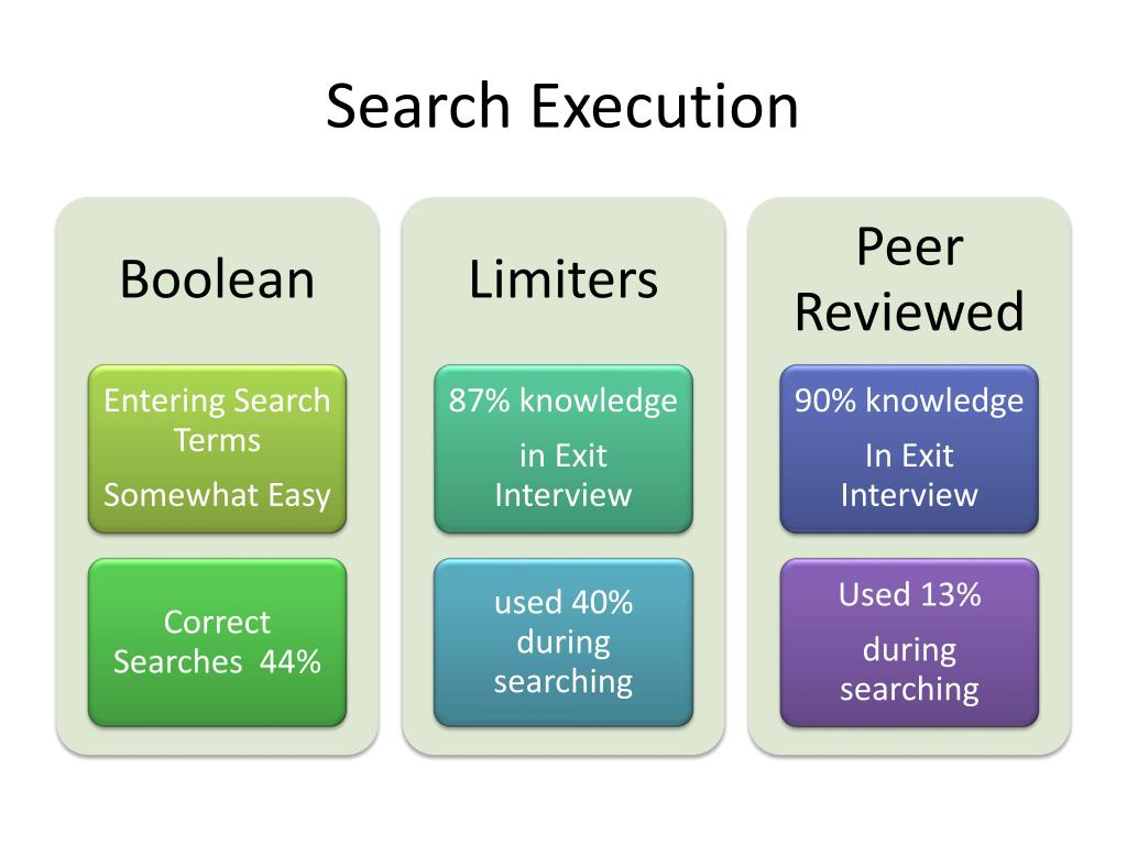 Search Execution