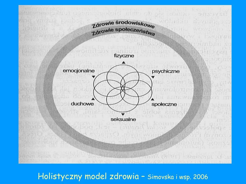 Holistyczny model zdrowia –