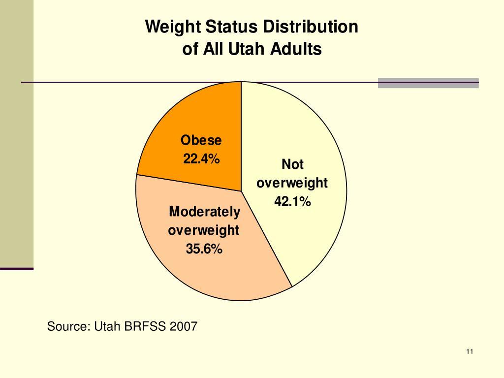 Source: Utah BRFSS 2007